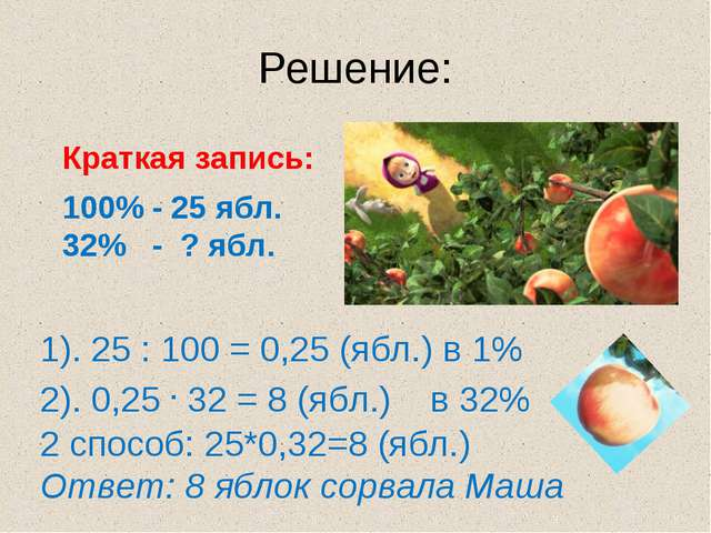 Решение: Краткая запись: 100% - 25 ябл. 32% - ? ябл. 1). 25 : 100 = 0,25 (ябл...