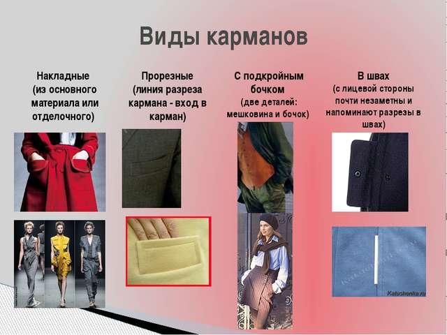 Виды карманов Накладные (из основного материала или отделочного) Прорезные (л...