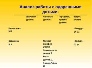 Анализ работы с одаренными детьми: Школьный уровеньРайонный уровеньГородск