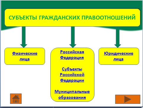 http://www.uchportal.ru/_ld/267/62419659.png