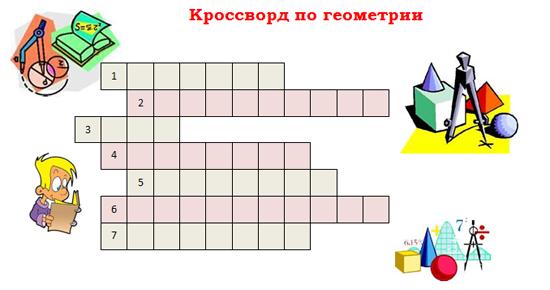 Кроссворд по геометрии
