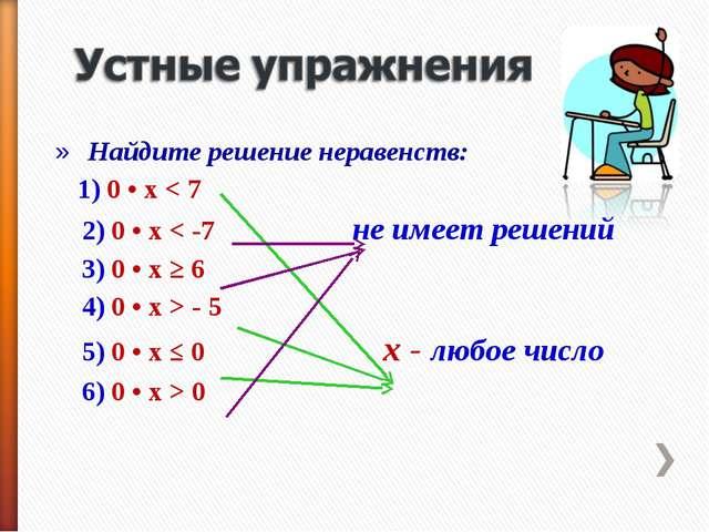 Найдите решение неравенств: 1) 0 • х < 7 2) 0 • x < -7 не имеет решений 3) 0...