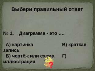 Выбери правильный ответ № 1. Диаграмма - это …. А) картинка В) краткая запись