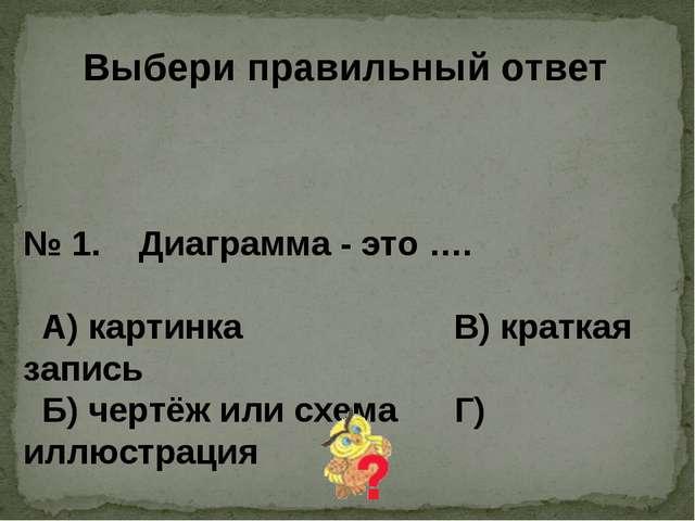 Выбери правильный ответ № 1. Диаграмма - это …. А) картинка В) краткая запись...