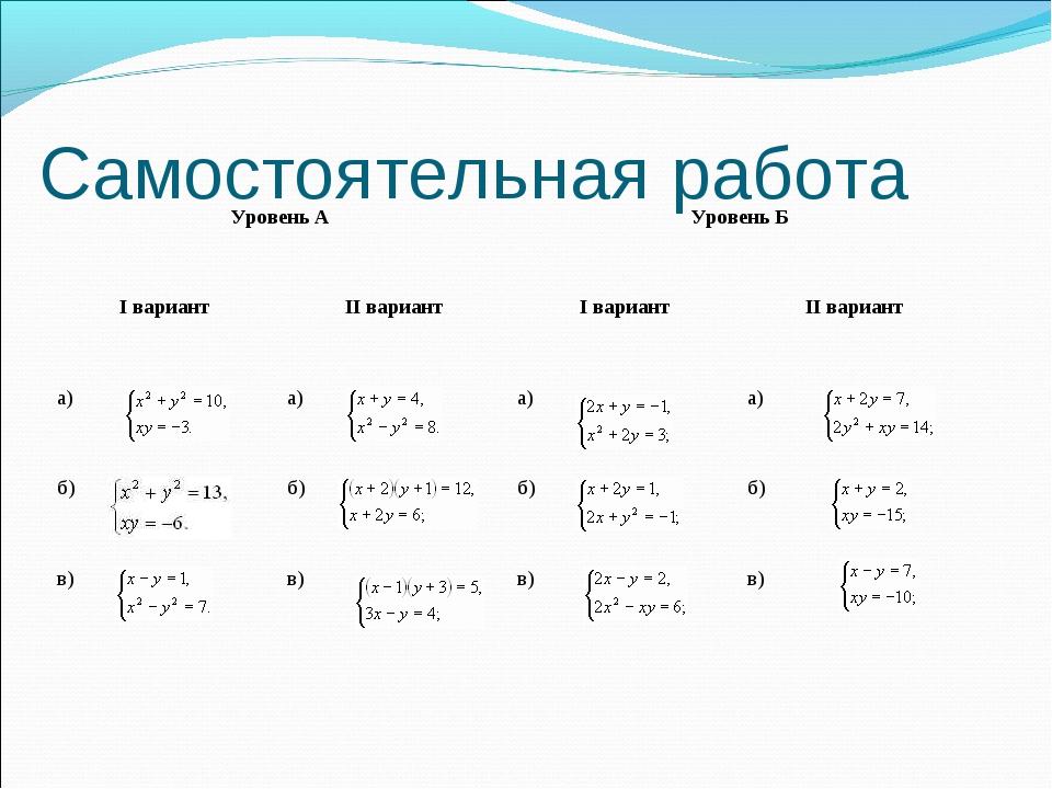 Самостоятельная работа Уровень АУровень Б I вариантII вариантI вариантII...