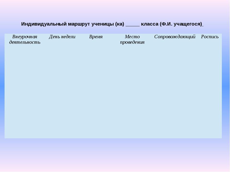 Индивидуальный маршрут ученицы (ка) _____ класса (Ф.И. учащегося) Внеурочная...