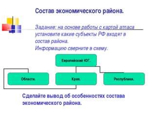 Состав экономического района. Задание: на основе работы с картой атласа устан