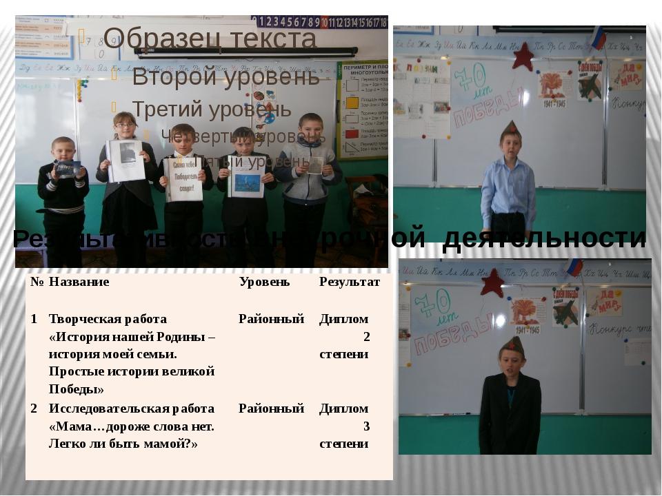 Результативность внеурочной деятельности № Название Уровень Результат 1 Твор...