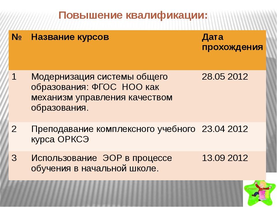 Повышение квалификации: № Название курсов Дата прохождения 1 Модернизациясист...