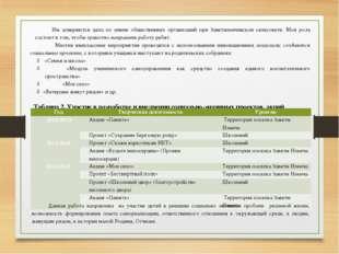 Им доверяются дела по линии общественных организаций при Заветильичевском сел
