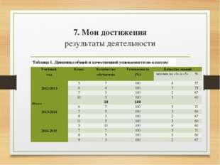 7. Мои достижения результаты деятельности Таблица 1. Динамика общей и качеств