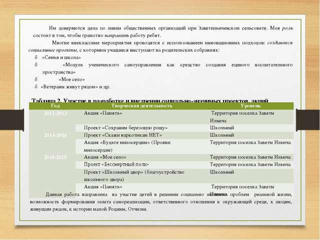 Им доверяются дела по линии общественных организаций при Заветильичевском сел...