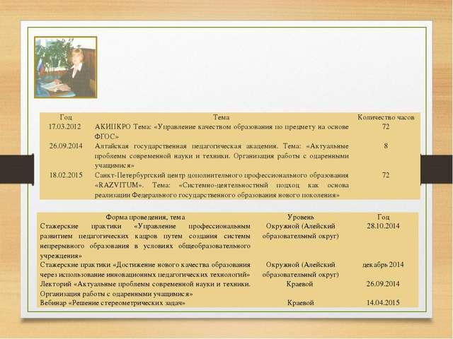 9. «Учитель живет до тех пор, пока учится…» Повышение квалификации Таб...