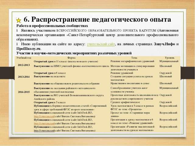 6. Распространение педагогического опыта Работа в профессиональных сообщества...
