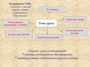 В учебнике В электронном приложении к учебнику В рабочей программе В рабочей