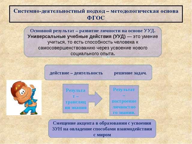 Системно-деятельностный подход – методологическая основа ФГОС Результат – тра...
