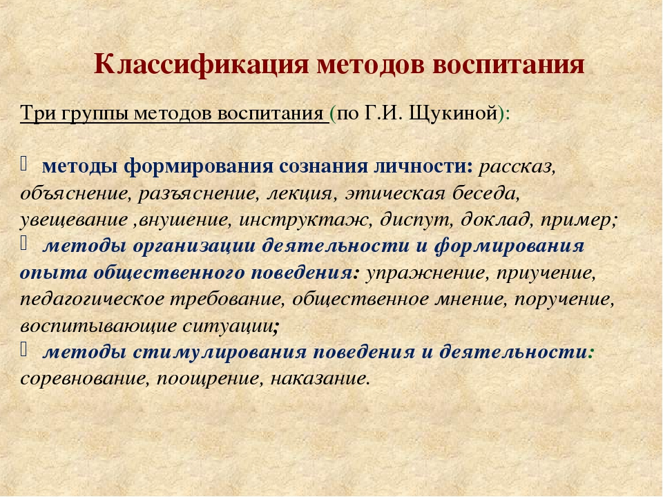 Классификация методов воспитания Три группы методов воспитания (по Г.И. Щукин...