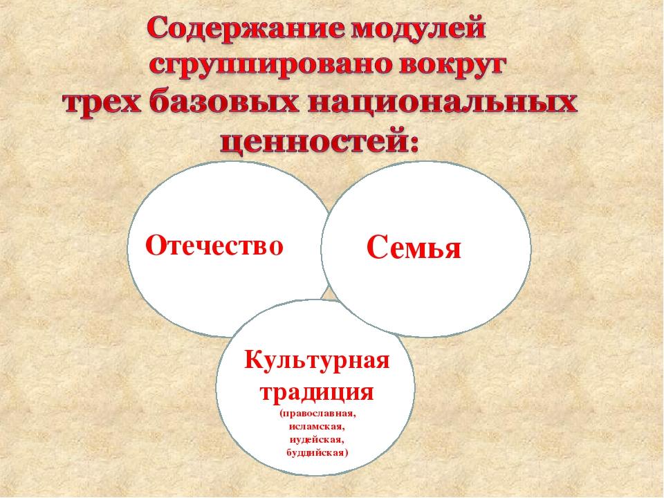 Отечество Семья Культурная традиция (православная, исламская, иудейская, будд...