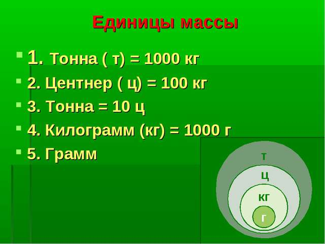 Единицы массы 1. Тонна ( т) = 1000 кг 2. Центнер ( ц) = 100 кг 3. Тонна = 10...