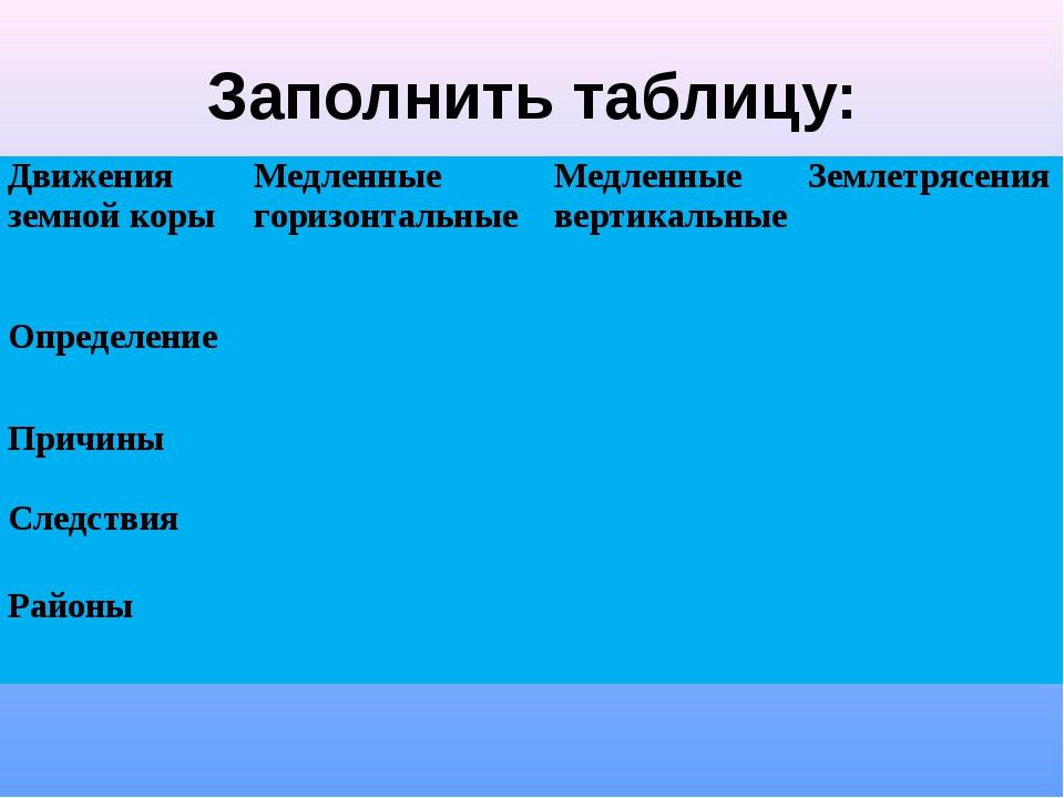 Заполнить таблицу: Движения земной корыМедленные горизонтальныеМедленные ве...