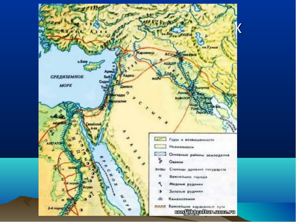 Карта Древний восток