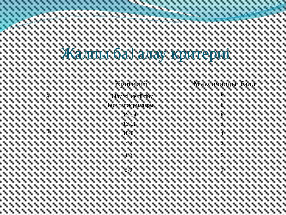 Жалпы бағалау критериі Критерий Максималды балл А Білу және түсіну 6 В Тест т...