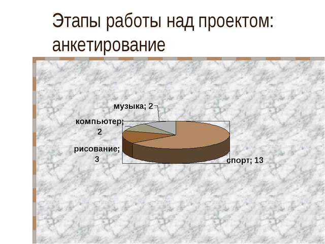 Этапы работы над проектом: анкетирование