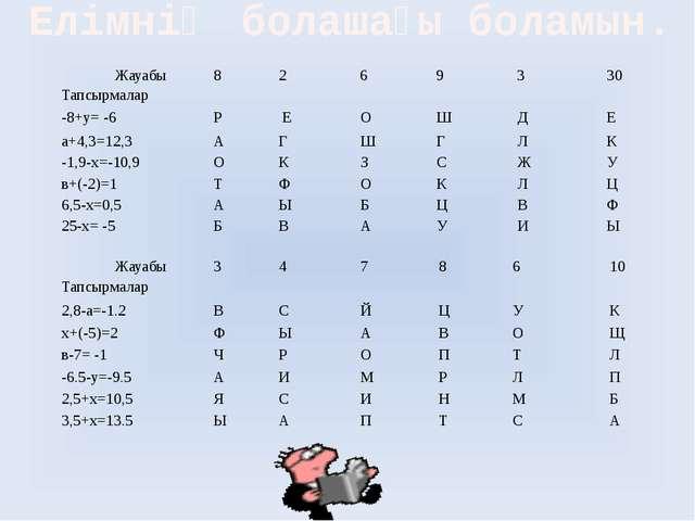 Елімнің болашағы боламын. Жауабы Тапсырмалар 8 2 6 9 3 30 -8+у=-6 Р Е О Ш Д...