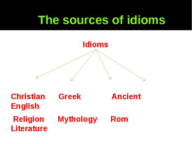 The sources of idioms Idioms Christian Greek Ancient English Religion Mytholo...
