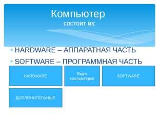 Главное вычислительное устройство компьютера. Способное вычислять миллионы оп