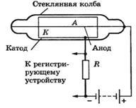 http://home-task.com/fizika5/image039.jpg