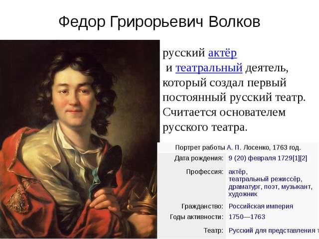 Федор Грирорьевич Волков русскийактёр итеатральныйдеятель, который создал...