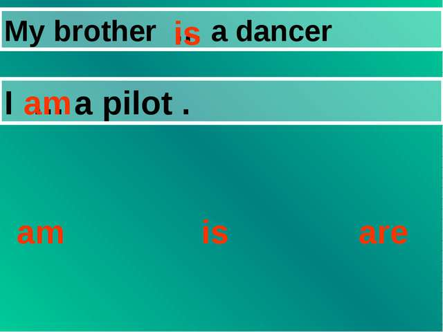My brother … a dancer I … a pilot . am is are is am