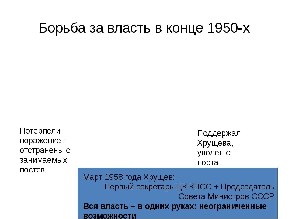 Борьба за власть в конце 1950-х Потерпели поражение – отстранены с занимаемых...