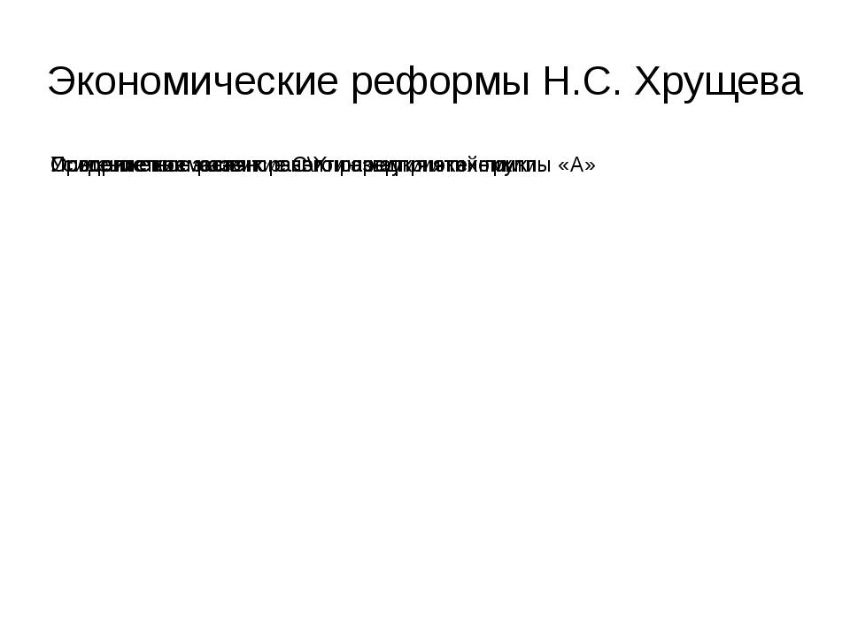 Экономические реформы Н.С. Хрущева