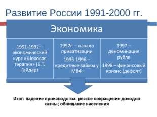 Развитие России 1991-2000 гг. Итог: падение производства; резкое сокращение д
