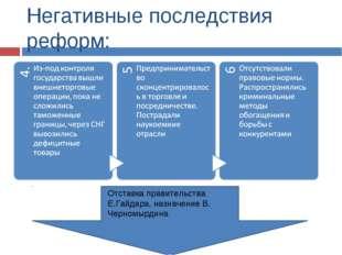 Негативные последствия реформ: Отставка правительства Е.Гайдара, назначение В
