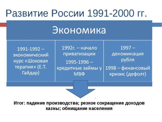 Развитие России 1991-2000 гг. Итог: падение производства; резкое сокращение д...