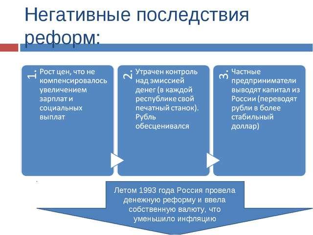Негативные последствия реформ: Летом 1993 года Россия провела денежную реформ...