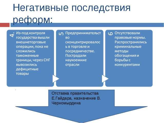 Негативные последствия реформ: Отставка правительства Е.Гайдара, назначение В...
