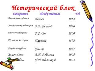 Исторический блок ОткрытиеИзобретатель Год Лампа накаливанияВольт 1884 Э