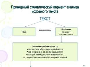 ТЕКСТ ТЕКСТ взаимосвязаны