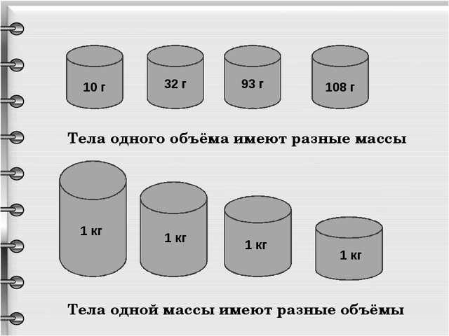 Тела одного объёма имеют разные массы Тела одной массы имеют разные объёмы 1...