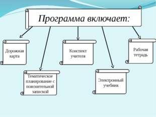 Программа включает: Тематическое планирование с пояснительной запиской Конспе