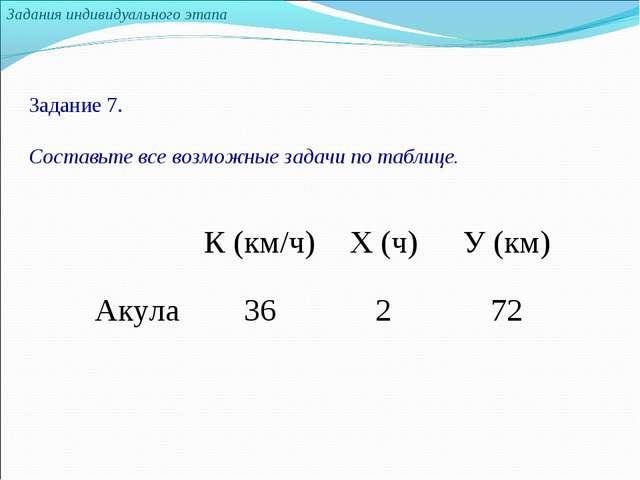 Задания индивидуального этапа Задание 7. Составьте все возможные задачи по та...