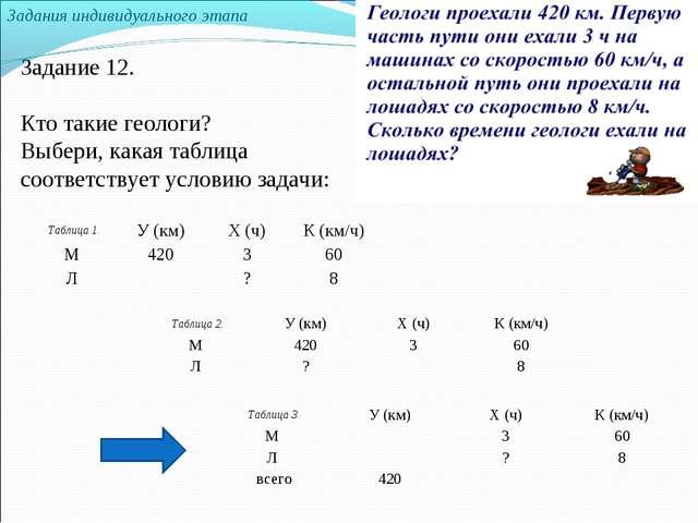 Задание 12. Кто такие геологи? Выбери, какая таблица соответствует условию за...