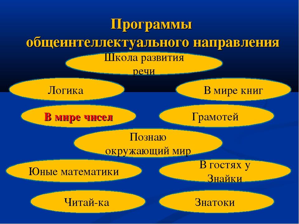 Программы общеинтеллектуального направления Логика В мире чисел В гостях у Зн...