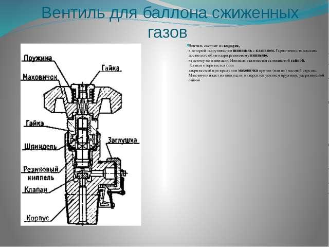 Вентиль для баллона сжиженных газов Вентиль состоит из корпуса, в который зак...