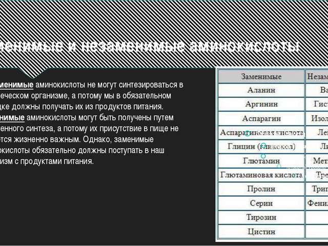 Содержание Определение Историческая справка Номенклатура Заменимые и незамени...
