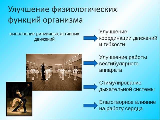 Улучшение координации движений и гибкости Улучшение работы вестибулярного апп...